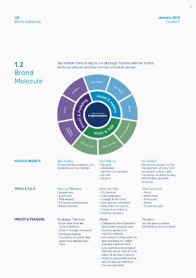 LIC brand molecule image