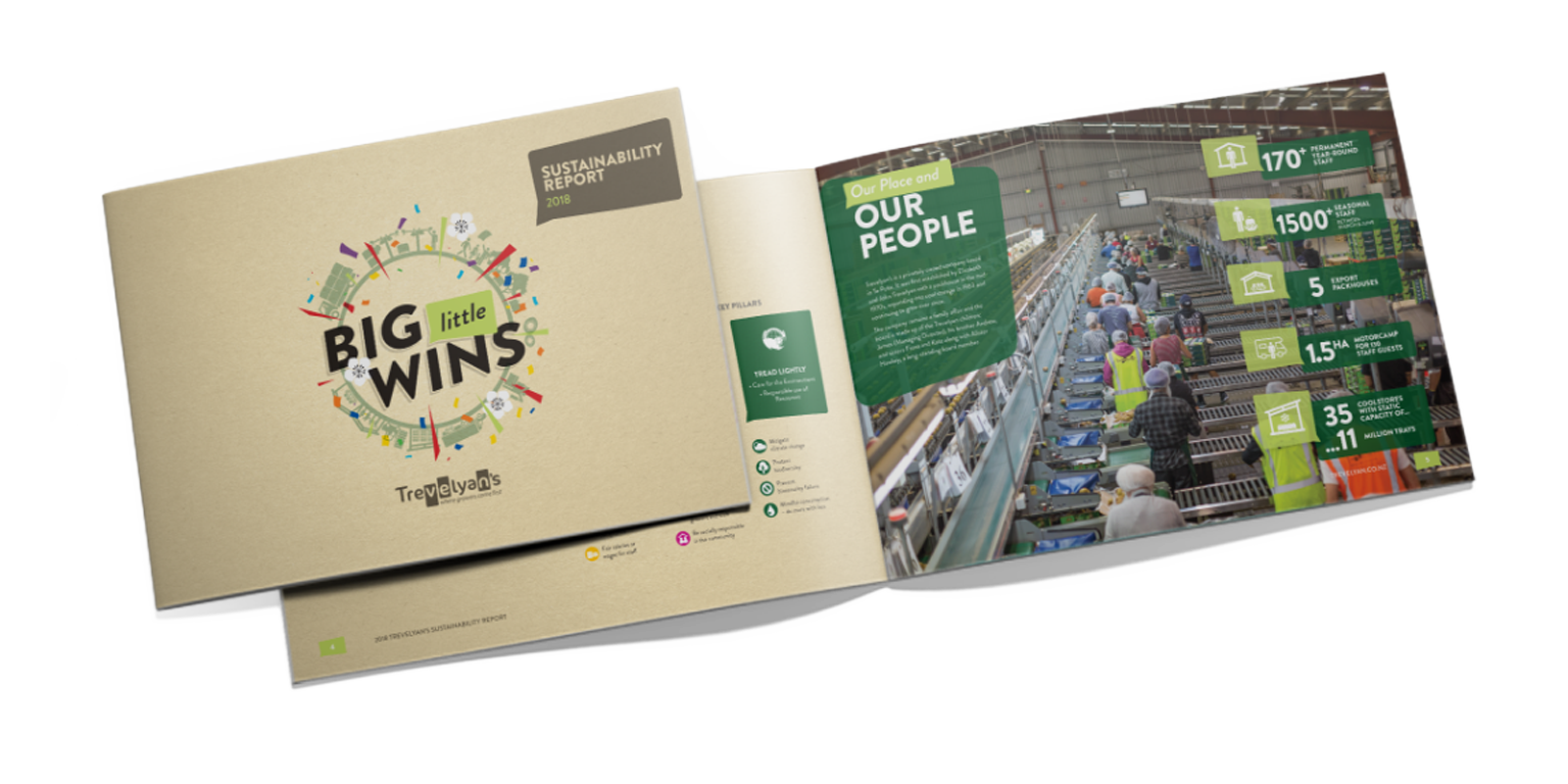 Trevelyan's sustainability report design